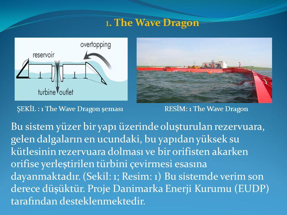 1. The Wave Dragon ŞEKİL : 1 The Wave Dragon şemasıRESİM: 1 The Wave Dragon Bu sistem yüzer bir yapı üzerinde oluşturulan rezervuara, gelen dalgaların