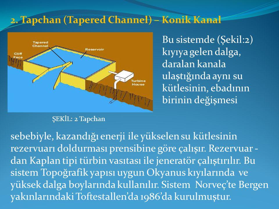 2. Tapchan (Tapered Channel) – Konik Kanal ŞEKİL: 2 Tapchan Bu sistemde (Şekil:2) kıyıya gelen dalga, daralan kanala ulaştığında aynı su kütlesinin, e