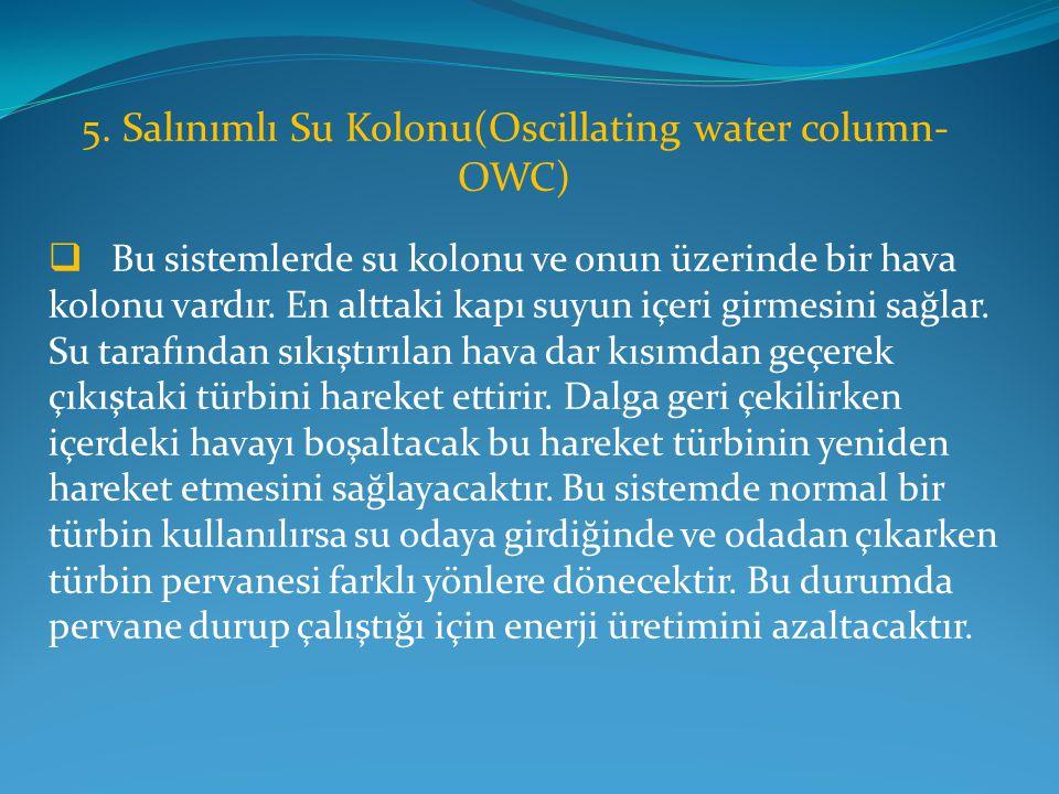 5. Salınımlı Su Kolonu(Oscillating water column- OWC)  Bu sistemlerde su kolonu ve onun üzerinde bir hava kolonu vardır. En alttaki kapı suyun içeri
