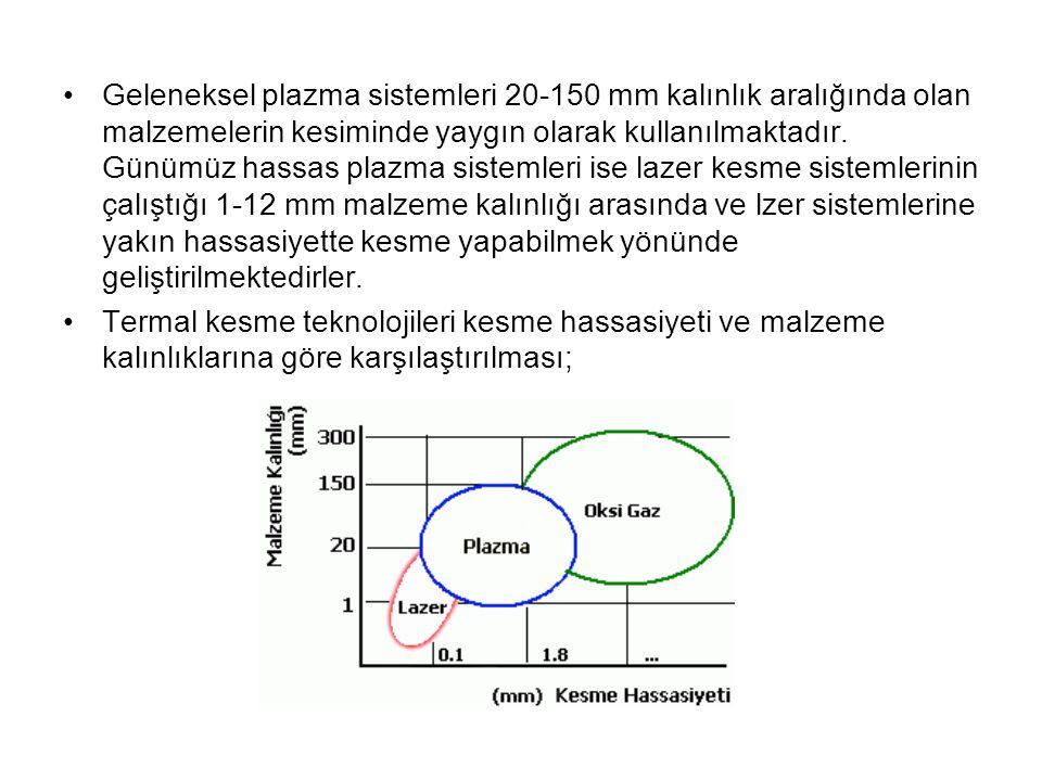 Geleneksel plazma sistemleri 20-150 mm kalınlık aralığında olan malzemelerin kesiminde yaygın olarak kullanılmaktadır. Günümüz hassas plazma sistemler