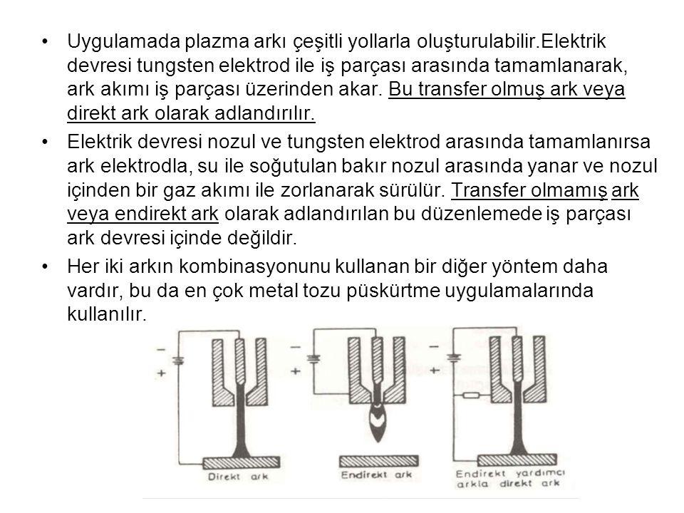 Plazma Ark Kaynağında Kullanılan Gazlar Plazma ark kaynağında kullanılacak gazın seçimi kaynak edilecek malzemeye bağlıdır.