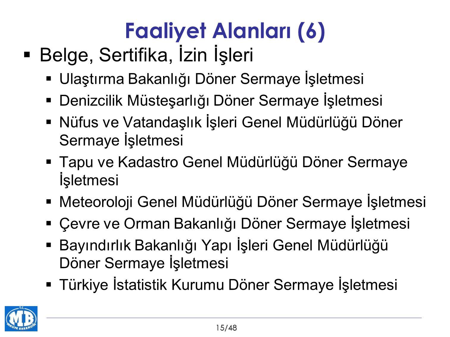 16/48 Faaliyet Alanları (7)  Proje, Araştırma, Ölçüm, Analiz  Üniversite Döner Sermaye İşletmeleri  Çalışma ve Sosyal Güvenlik Bakanlığı Eğitim ve Araştırma Döner Sermaye İşletmesi  Polis Akademisi Döner Sermaye İşletmesi  Türkiye İstatistik Kurumu Döner Sermaye İşletmesi  Dış Ticaret Müsteşarlığı Döner Sermaye İşletmesi  Bayındırlık Bakanlığı Yapı İşleri Genel Müdürlüğü Döner Sermaye İşletmesi