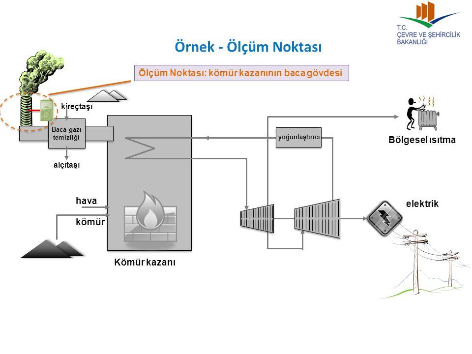 Örnek - Ölçüm Noktası Bölgesel ısıtma Kömür kazanı Baca gazı temizliği kömür hava kireçtaşı alçıtaşı yoğunlaştırıcı elektrik Ölçüm Noktası: kömür kazanının baca gövdesi