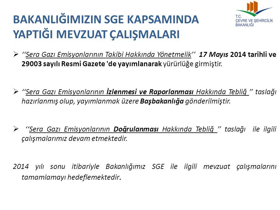  ''Sera Gazı Emisyonlarının Takibi Hakkında Yönetmelik'' 17 Mayıs 2014 tarihli ve 29003 sayılı Resmi Gazete 'de yayımlanarak yürürlüğe girmiştir.  '