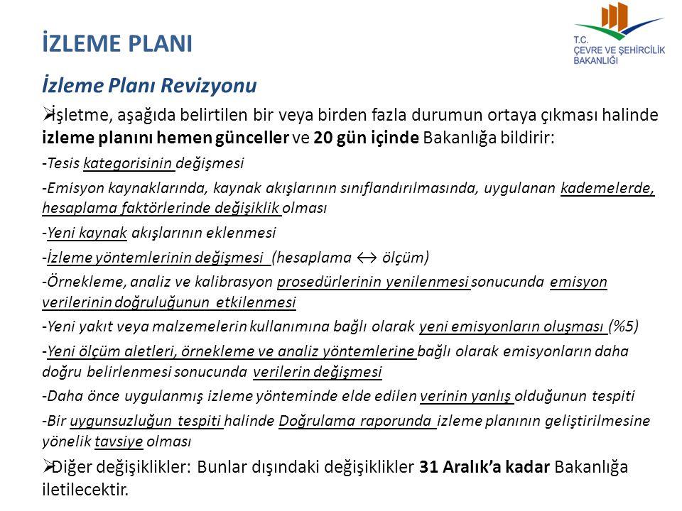 İZLEME PLANI İzleme Planı Revizyonu  İşletme, aşağıda belirtilen bir veya birden fazla durumun ortaya çıkması halinde izleme planını hemen günceller