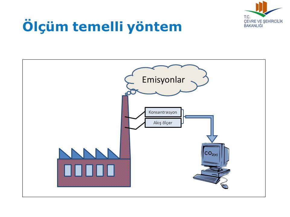 Sürekli emisyon Ölçüm Sistemleri (CEMS-SEÖS)  İki öğe gerektirir: SGE Konsantrasyonunun ölçümü Gaz akışının hacimsel akışı  Her bir saat için emisyonları belirlemek gerekir  Ölçüm aletinin iyi işlememesine bağlı olarak saatlik verinin bulunmaması halinde vb.