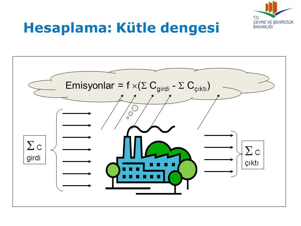  C girdi  C çıktı Emisyonlar = f  (  C girdi -  C çıktı ) Hesaplama: Kütle dengesi