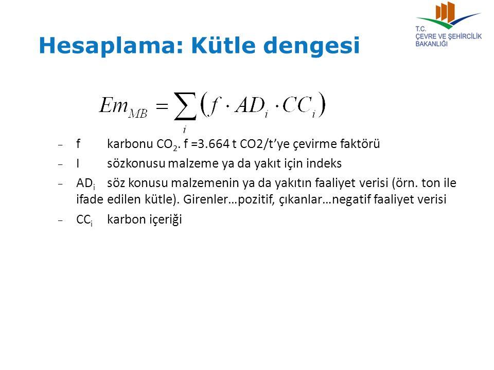 − f karbonu CO 2. f =3.664 t CO2/t'ye çevirme faktörü − Isözkonusu malzeme ya da yakıt için indeks − AD i söz konusu malzemenin ya da yakıtın faaliyet
