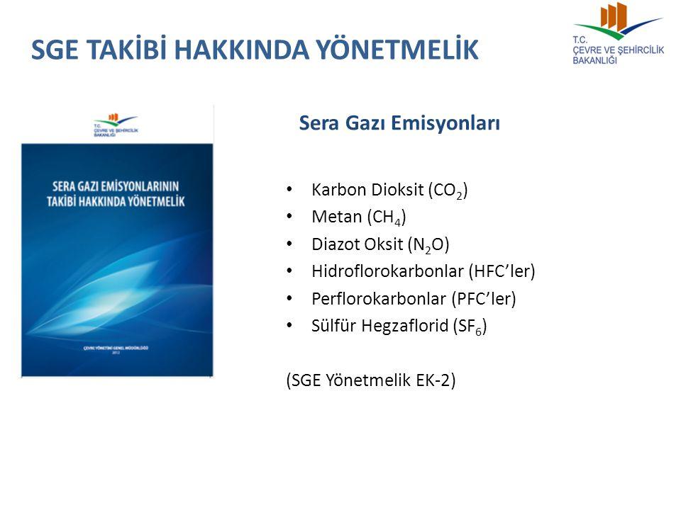 SGE TAKİBİ HAKKINDA YÖNETMELİK Karbon Dioksit (CO 2 ) Metan (CH 4 ) Diazot Oksit (N 2 O) Hidroflorokarbonlar (HFC'ler) Perflorokarbonlar (PFC'ler) Sülfür Hegzaflorid (SF 6 ) (SGE Yönetmelik EK-2) Sera Gazı Emisyonları