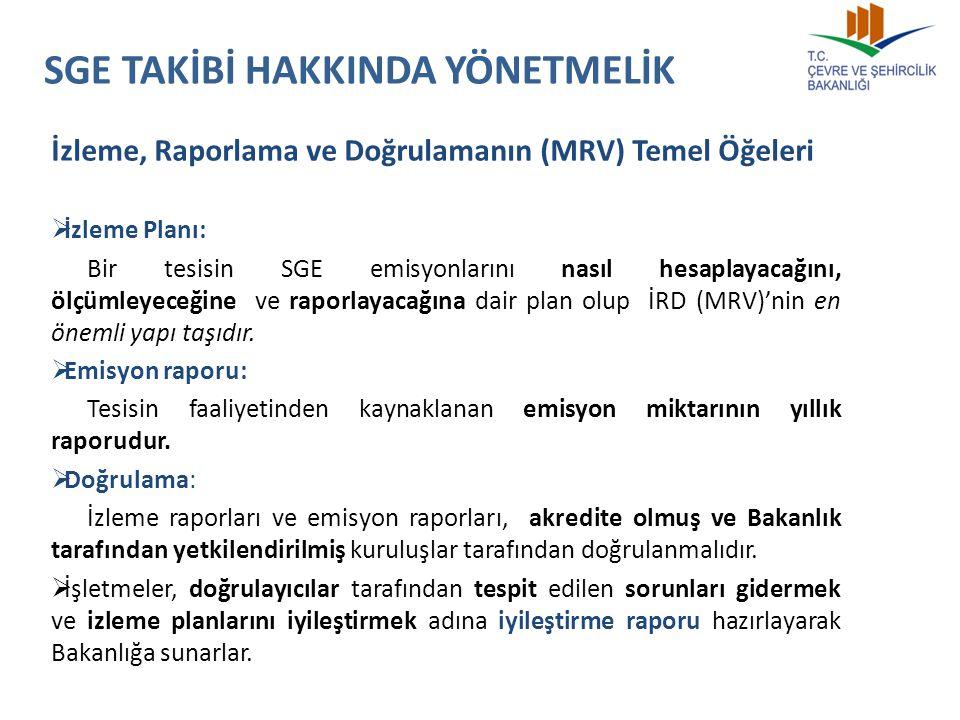 SGE TAKİBİ HAKKINDA YÖNETMELİK İzleme, Raporlama ve Doğrulamanın (MRV) Temel Öğeleri  İzleme Planı: Bir tesisin SGE emisyonlarını nasıl hesaplayacağı