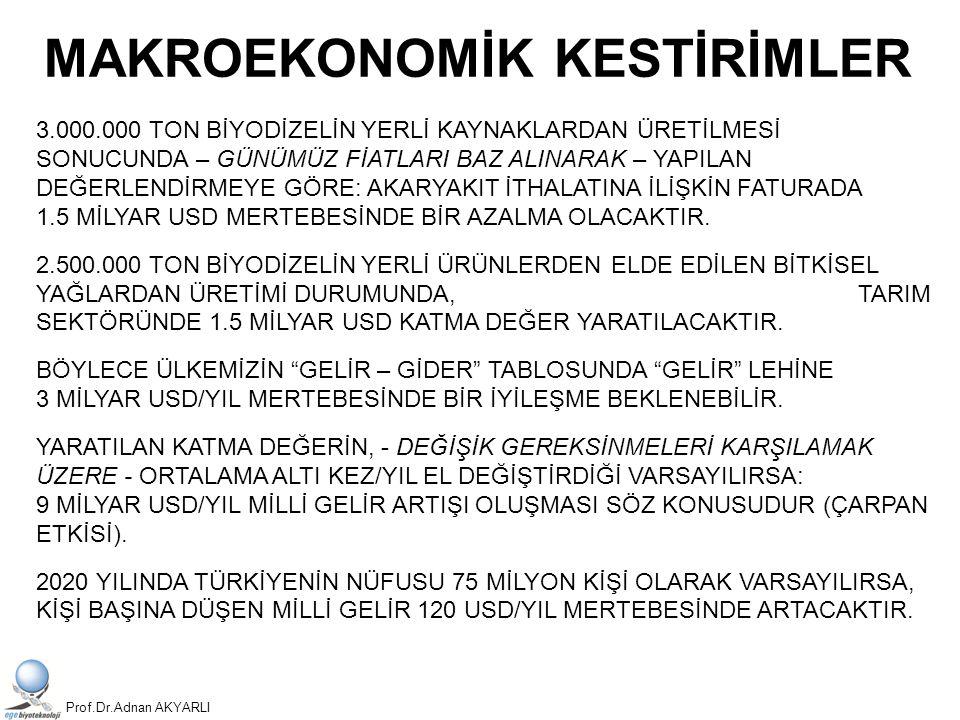 Prof.Dr.Adnan AKYARLI ÜLKEMİZDEKİ KOŞULLAR BU ÖNGÖRÜLERİ DESTEKLİYOR MU.