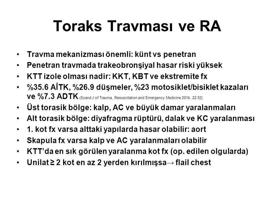 Toraks Travması ve RA Travma mekanizması önemli: künt vs penetran Penetran travmada trakeobronşiyal hasar riski yüksek KTT izole olması nadir: KKT, KB