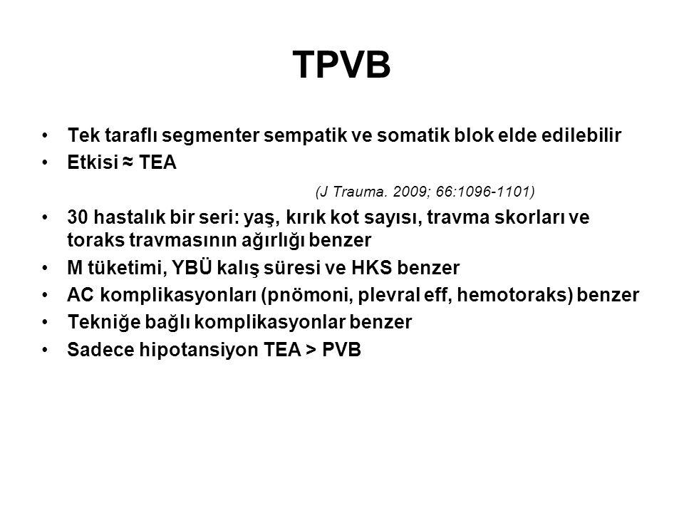 TPVB Tek taraflı segmenter sempatik ve somatik blok elde edilebilir Etkisi ≈ TEA (J Trauma. 2009; 66:1096-1101) 30 hastalık bir seri: yaş, kırık kot s