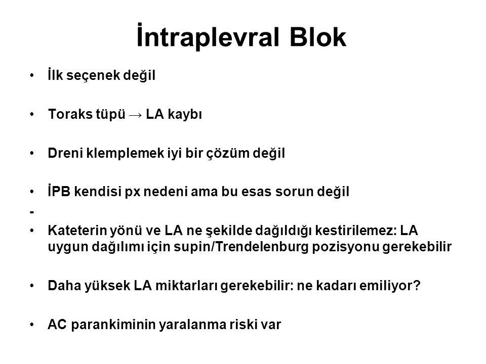 İntraplevral Blok İlk seçenek değil Toraks tüpü → LA kaybı Dreni klemplemek iyi bir çözüm değil İPB kendisi px nedeni ama bu esas sorun değil - Katete