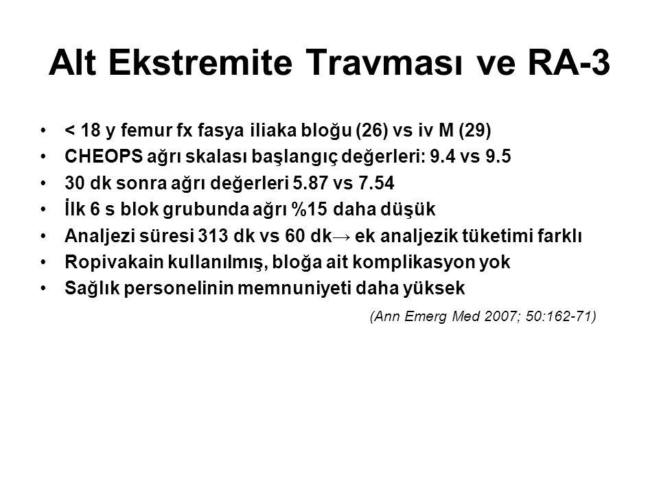 Alt Ekstremite Travması ve RA-3 < 18 y femur fx fasya iliaka bloğu (26) vs iv M (29) CHEOPS ağrı skalası başlangıç değerleri: 9.4 vs 9.5 30 dk sonra a