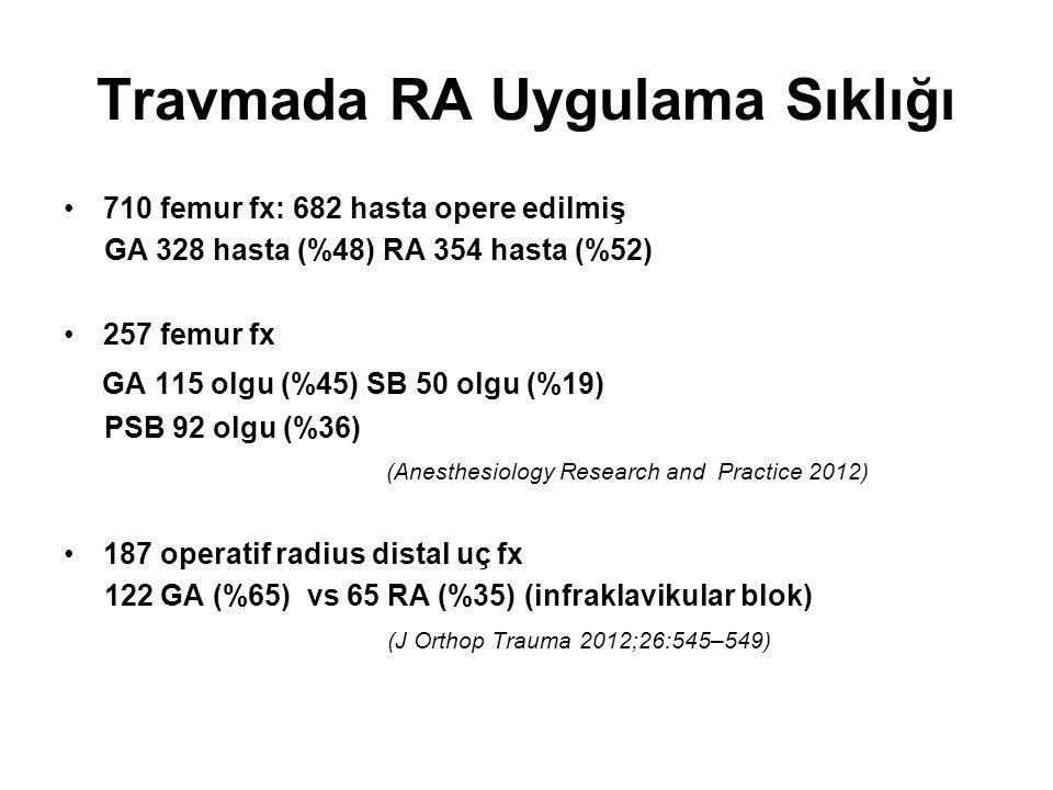 Üst Ekstremite Travması ve RA-4 187 operatif radius distal uç fx (J Orthop Trauma 2012;26:545–549) 122 GA vs 65 RA (infraklavikular blok) Hastalar 1 yıl izlenmiş: 3 ve 6 ay sonraki kontrollerde ağrı + el bileği ve parmak ROM ve fonksiyonel skorlar RA grubunda daha iyi 1 yıl sonraki değerler RA grubunda genelde daha iyi ama istatistiksel anlam her zaman yok.