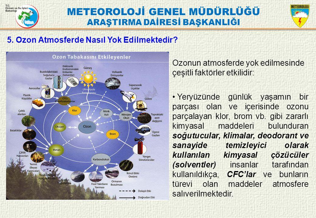METEOROLOJİ GENEL MÜDÜRLÜĞÜ ARAŞTIRMA DAİRESİ BAŞKANLIĞI Ozonun atmosferde yok edilmesinde çeşitli faktörler etkilidir: Yeryüzünde günlük yaşamın bir