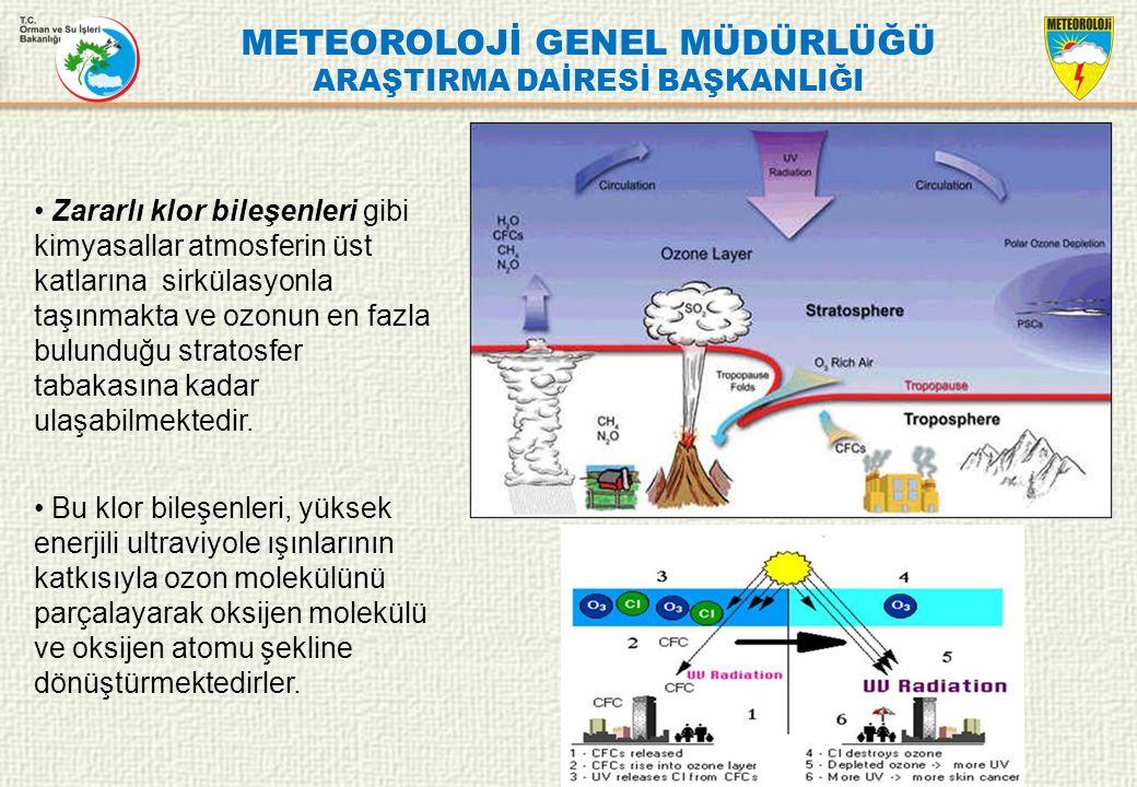 METEOROLOJİ GENEL MÜDÜRLÜĞÜ ARAŞTIRMA DAİRESİ BAŞKANLIĞI Zararlı klor bileşenleri gibi kimyasallar atmosferin üst katlarına sirkülasyonla taşınmakta v