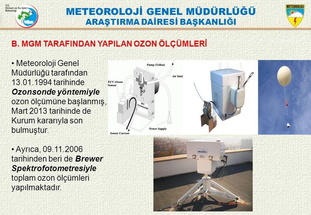 METEOROLOJİ GENEL MÜDÜRLÜĞÜ ARAŞTIRMA DAİRESİ BAŞKANLIĞI Meteoroloji Genel Müdürlüğü tarafından 13.01.1994 tarihinde Ozonsonde yöntemiyle ozon ölçümün