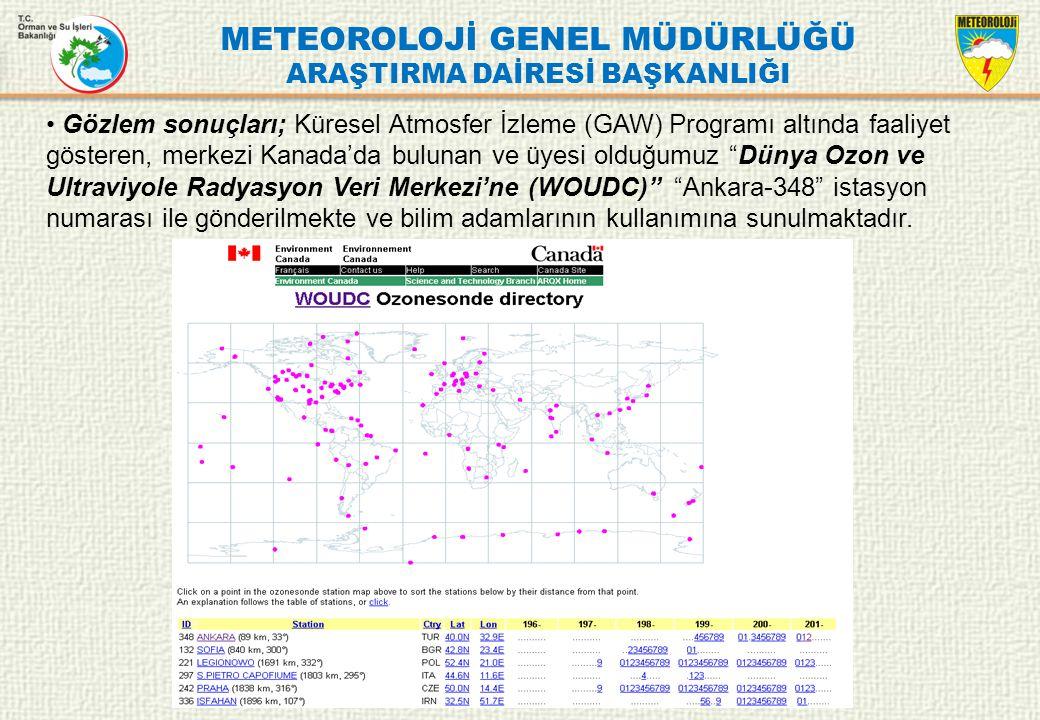 METEOROLOJİ GENEL MÜDÜRLÜĞÜ ARAŞTIRMA DAİRESİ BAŞKANLIĞI Gözlem sonuçları; Küresel Atmosfer İzleme (GAW) Programı altında faaliyet gösteren, merkezi K