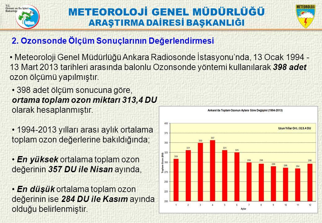 METEOROLOJİ GENEL MÜDÜRLÜĞÜ ARAŞTIRMA DAİRESİ BAŞKANLIĞI 398 adet ölçüm sonucuna göre, ortama toplam ozon miktarı 313,4 DU olarak hesaplanmıştır. 1994