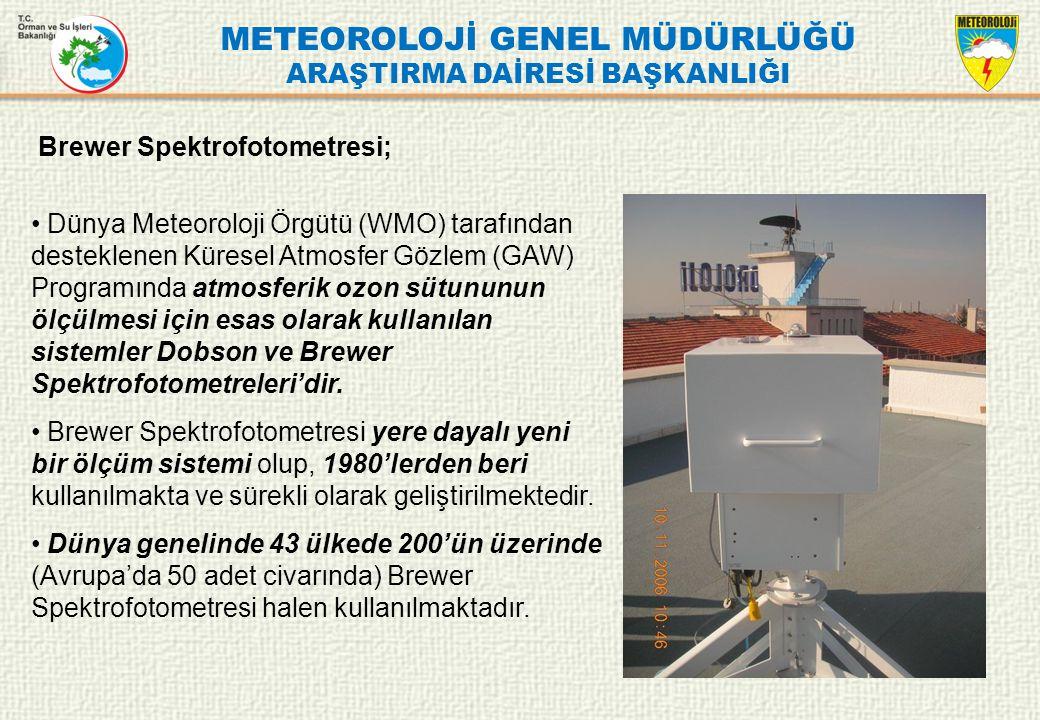 METEOROLOJİ GENEL MÜDÜRLÜĞÜ ARAŞTIRMA DAİRESİ BAŞKANLIĞI Brewer Spektrofotometresi; Dünya Meteoroloji Örgütü (WMO) tarafından desteklenen Küresel Atmo