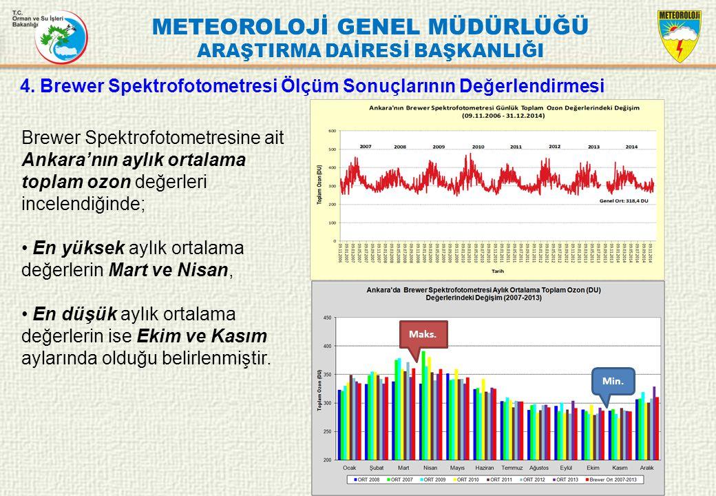 METEOROLOJİ GENEL MÜDÜRLÜĞÜ ARAŞTIRMA DAİRESİ BAŞKANLIĞI Brewer Spektrofotometresine ait Ankara'nın aylık ortalama toplam ozon değerleri incelendiğind