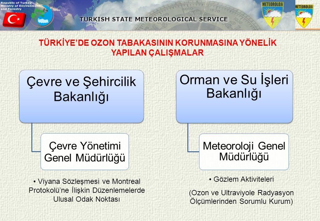 Gözlem Aktiviteleri (Ozon ve Ultraviyole Radyasyon Ölçümlerinden Sorumlu Kurum) Çevre ve Şehircilik Bakanlığı Çevre Yönetimi Genel Müdürlüğü Orman ve