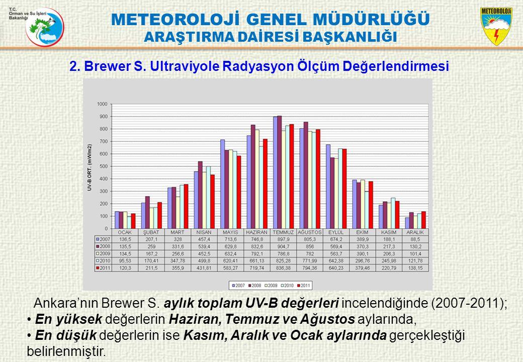 METEOROLOJİ GENEL MÜDÜRLÜĞÜ ARAŞTIRMA DAİRESİ BAŞKANLIĞI 2. Brewer S. Ultraviyole Radyasyon Ölçüm Değerlendirmesi Ankara'nın Brewer S. aylık toplam UV