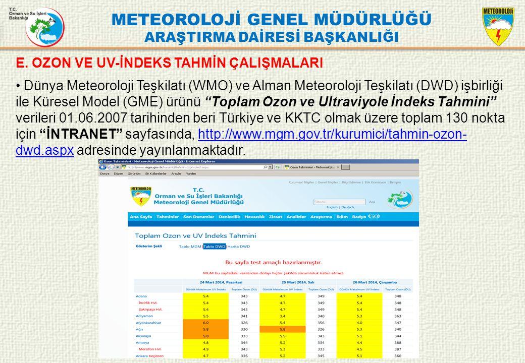 METEOROLOJİ GENEL MÜDÜRLÜĞÜ ARAŞTIRMA DAİRESİ BAŞKANLIĞI E. OZON VE UV-İNDEKS TAHMİN ÇALIŞMALARI Dünya Meteoroloji Teşkilatı (WMO) ve Alman Meteoroloj