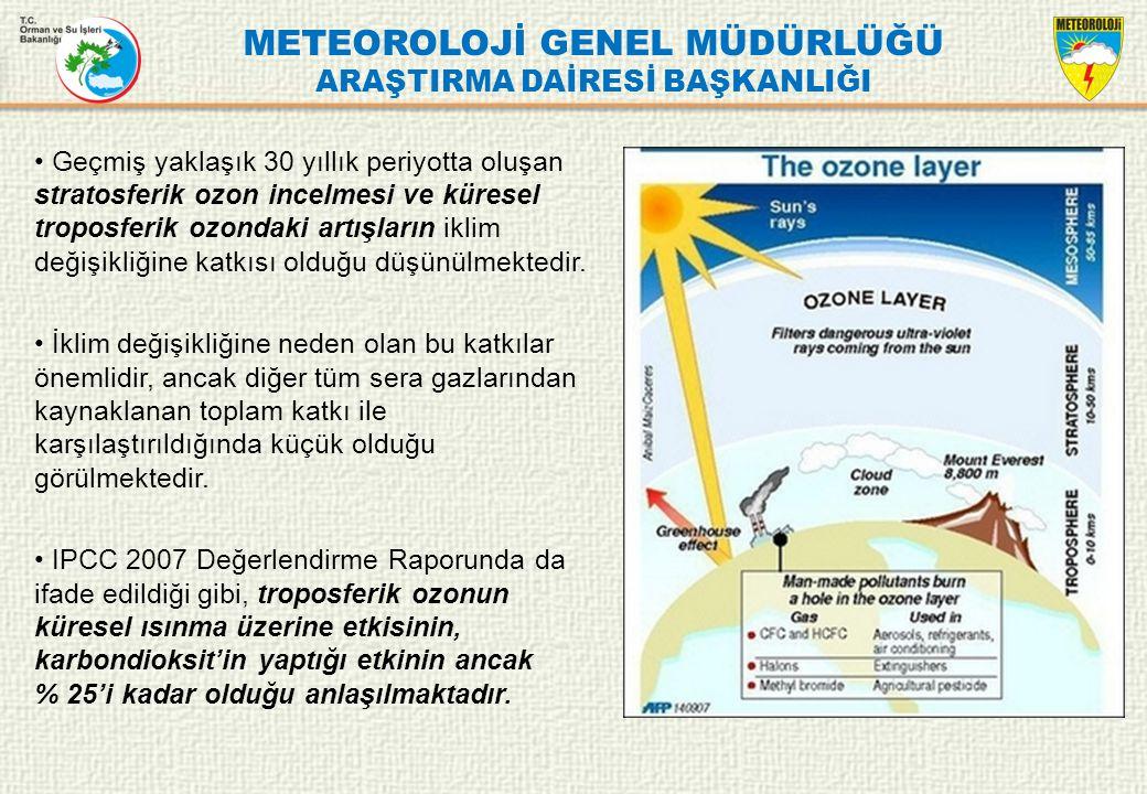 METEOROLOJİ GENEL MÜDÜRLÜĞÜ ARAŞTIRMA DAİRESİ BAŞKANLIĞI Geçmiş yaklaşık 30 yıllık periyotta oluşan stratosferik ozon incelmesi ve küresel troposferik