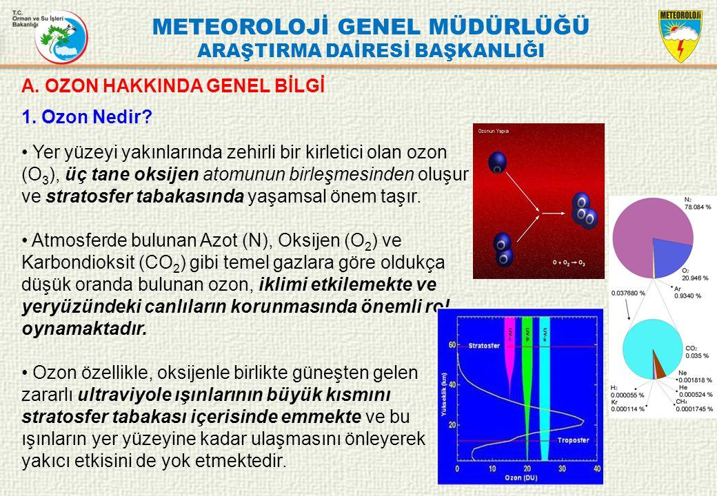 METEOROLOJİ GENEL MÜDÜRLÜĞÜ ARAŞTIRMA DAİRESİ BAŞKANLIĞI Ozonsonde yöntemi; yer tabanlı ve balonlu bir yöntemdir.