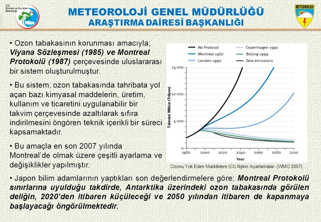 METEOROLOJİ GENEL MÜDÜRLÜĞÜ ARAŞTIRMA DAİRESİ BAŞKANLIĞI Ozon tabakasının korunması amacıyla; Viyana Sözleşmesi (1985) ve Montreal Protokolü (1987) çe