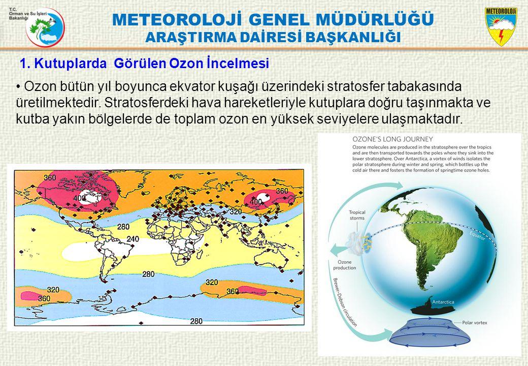 METEOROLOJİ GENEL MÜDÜRLÜĞÜ ARAŞTIRMA DAİRESİ BAŞKANLIĞI 1. Kutuplarda Görülen Ozon İncelmesi Ozon bütün yıl boyunca ekvator kuşağı üzerindeki stratos