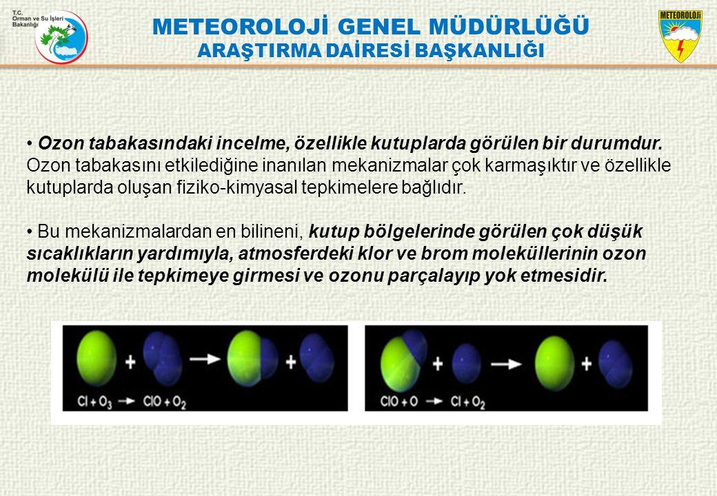 METEOROLOJİ GENEL MÜDÜRLÜĞÜ ARAŞTIRMA DAİRESİ BAŞKANLIĞI Ozon tabakasındaki incelme, özellikle kutuplarda görülen bir durumdur. Ozon tabakasını etkile