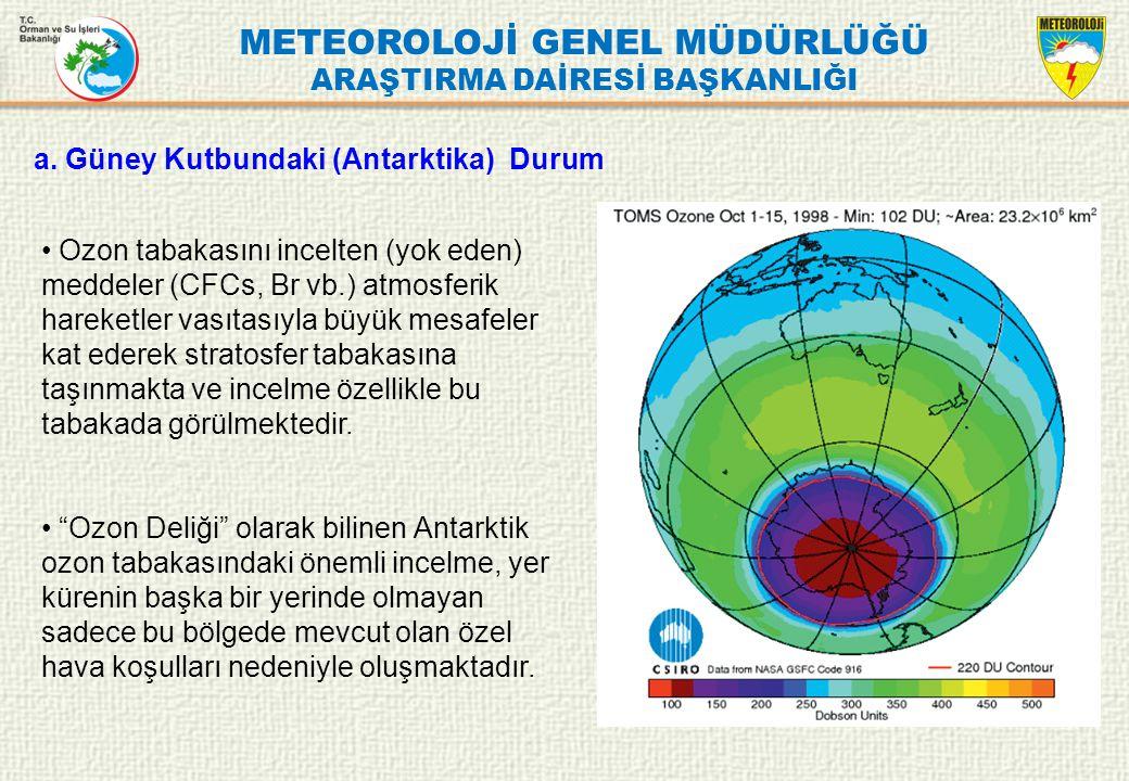 METEOROLOJİ GENEL MÜDÜRLÜĞÜ ARAŞTIRMA DAİRESİ BAŞKANLIĞI Ozon tabakasını incelten (yok eden) meddeler (CFCs, Br vb.) atmosferik hareketler vasıtasıyla