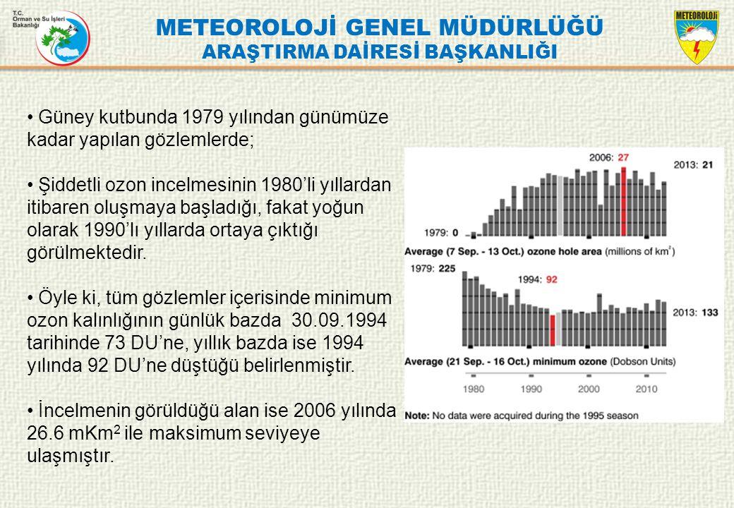 METEOROLOJİ GENEL MÜDÜRLÜĞÜ ARAŞTIRMA DAİRESİ BAŞKANLIĞI Güney kutbunda 1979 yılından günümüze kadar yapılan gözlemlerde; Şiddetli ozon incelmesinin 1