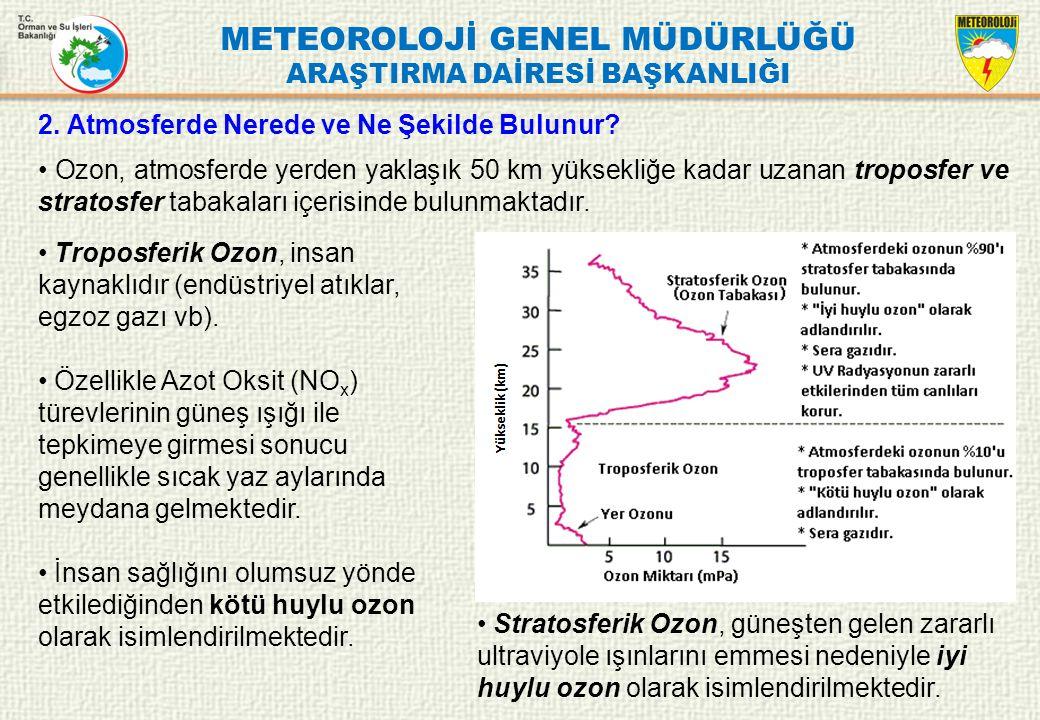 METEOROLOJİ GENEL MÜDÜRLÜĞÜ ARAŞTIRMA DAİRESİ BAŞKANLIĞI AYRICA; Yürütücülüğünü Kurumumuzun Yaptığı ve 2007 Aralık ayında tamamlanan Türkiye Üzerinde Troposferik ve Stratosferik Ozon/UV-B'deki Değişimin Gözlenmesi ve Sonuçlarının Analizi isimli TÜBİTAK projesinin çıktısı olarak; Türkiye ve KKTC olmak üzere toplam 130 nokta için, Ozon ve Ultraviyole İndeks Tahmini konularında iki adet model geliştirilmiş ve kullanıma sunulmuştur.