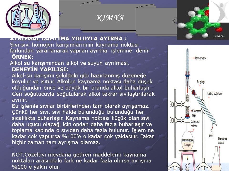 KİMYA AYRIMSAL DAMITMA YOLUYLA AYIRMA : Sıvı-sıvı homojen karışımlarınnın kaynama noktası farkından yararlanarak yapılan ayırma işlemine denir. ÖRNEK: