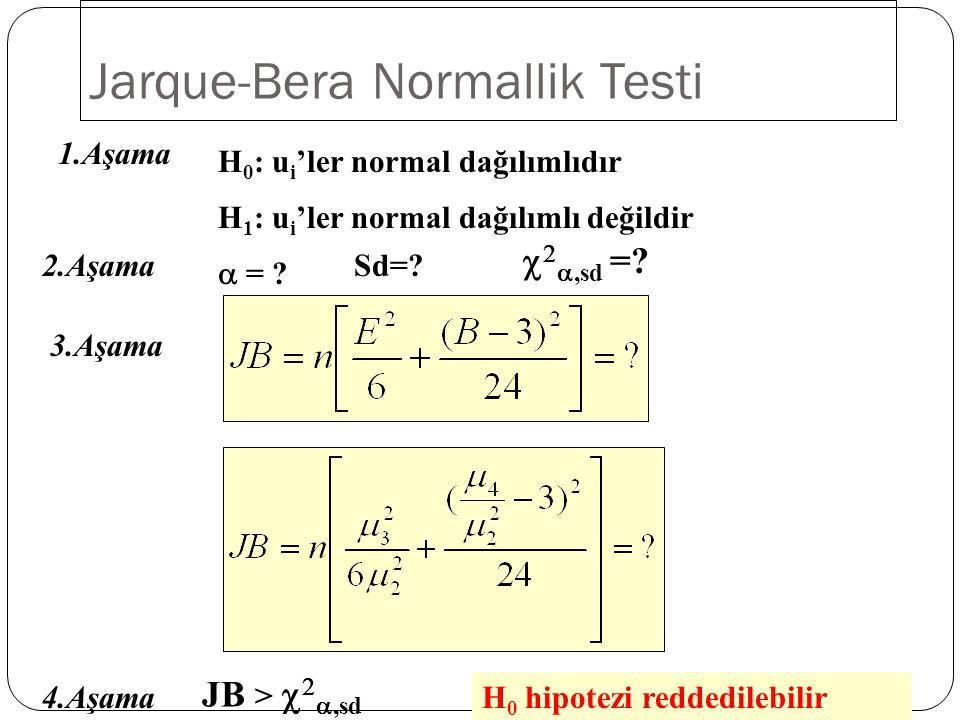 Ev Talebi Model Tahminleri DeğişkenlerModel AModel BModel C s.d.