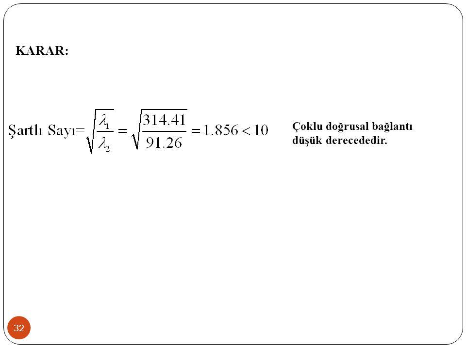 31  Ortalamadan farklar ile bağımsız değişkenler katsayı matrisi;