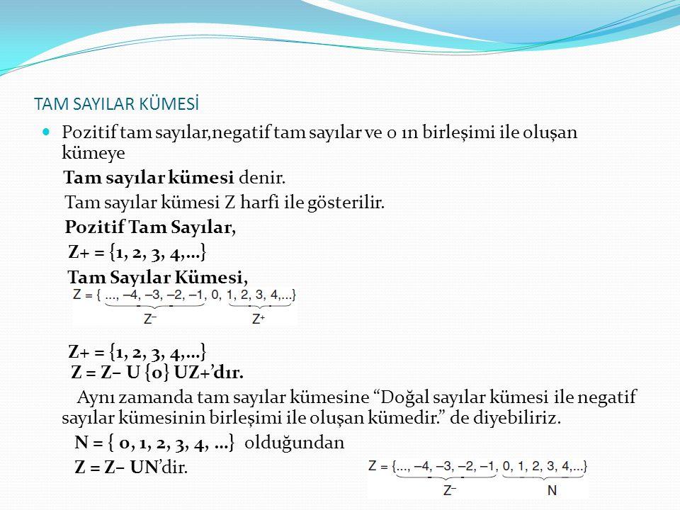 TAM SAYILAR KÜMESİ Pozitif tam sayılar,negatif tam sayılar ve 0 ın birleşimi ile oluşan kümeye Tam sayılar kümesi denir.