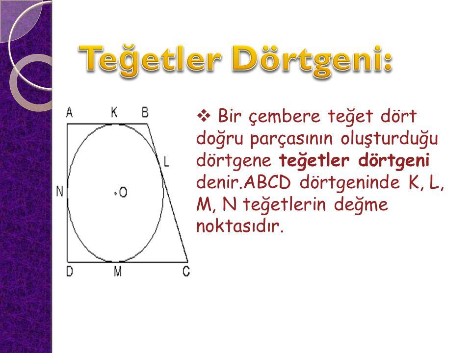 TEĞETLER DÖRTGENİ  Bir çembere teğet dört doğru parçasının oluşturduğu dörtgene teğetler dörtgeni denir.ABCD dörtgeninde K, L, M, N teğetlerin değme noktasıdır.