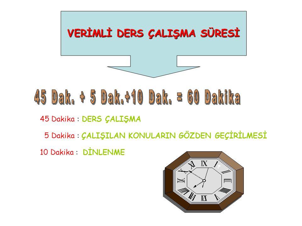 VERİMLİ DERS ÇALIŞMA NE DEĞİLDİR!!.