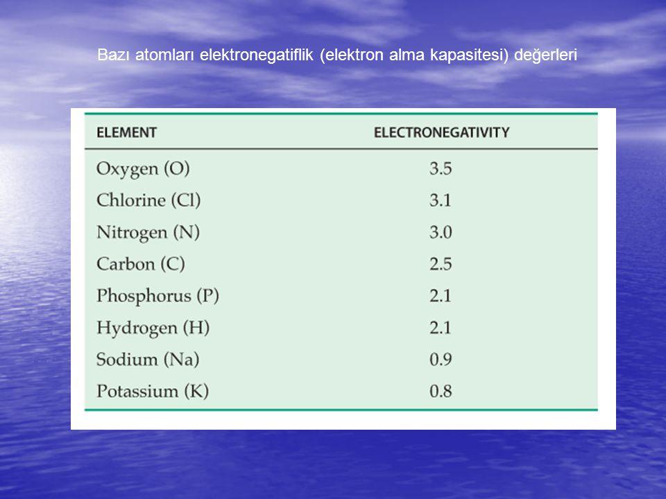 Bazı atomları elektronegatiflik (elektron alma kapasitesi) değerleri