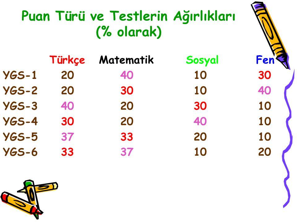 Fen Bilimleri Testi 40 soruluk testte FİZİK: (14 soru) Madde ve özellikleri, Vektör,Kuvvet, Kütle,Isı- Sıcaklık, Moment, Basit makineler, Ağırlık merk
