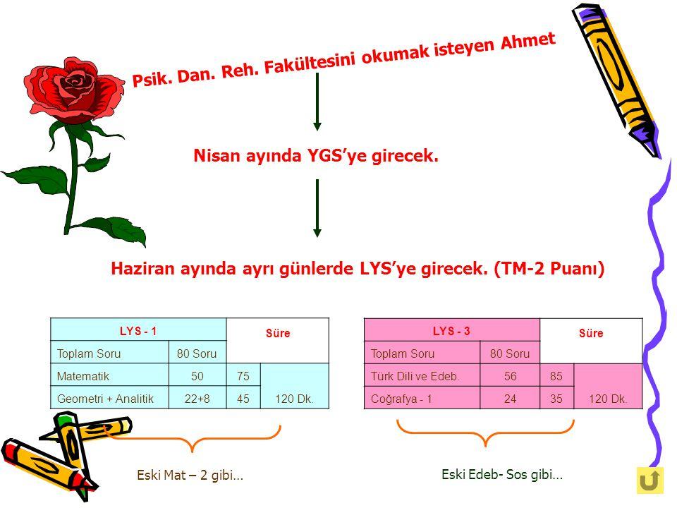 Hangi Bölüm Mezunu Hangi Sınava Girerse İyi Olur Sayısal bölüm mezunları: YGS,LYS1(Mat-Geo),LYS2(Fen Bil) Eşit Ağırlık Mezunları: YGS,LYS1(Mat-Geo),LY