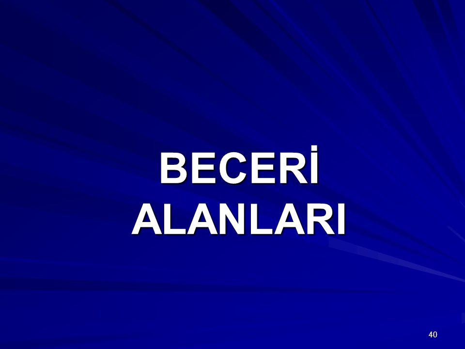 40 BECERİ ALANLARI