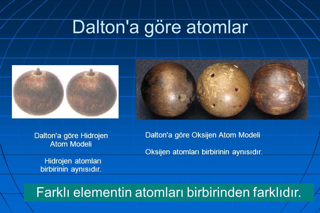 Dalton'a göre atomlar Dalton'a göre Hidrojen Atom Modeli Hidrojen atomları birbirinin aynısıdır. Dalton'a göre Oksijen Atom Modeli Oksijen atomları bi
