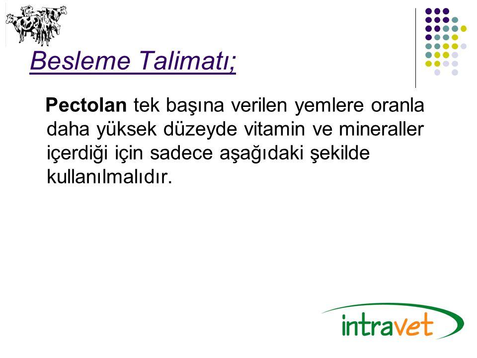 Besleme Talimatı; Pectolan tek başına verilen yemlere oranla daha yüksek düzeyde vitamin ve mineraller içerdiği için sadece aşağıdaki şekilde kullanılmalıdır.